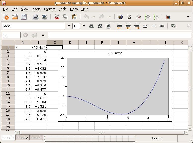 Gnumeric Screenshot